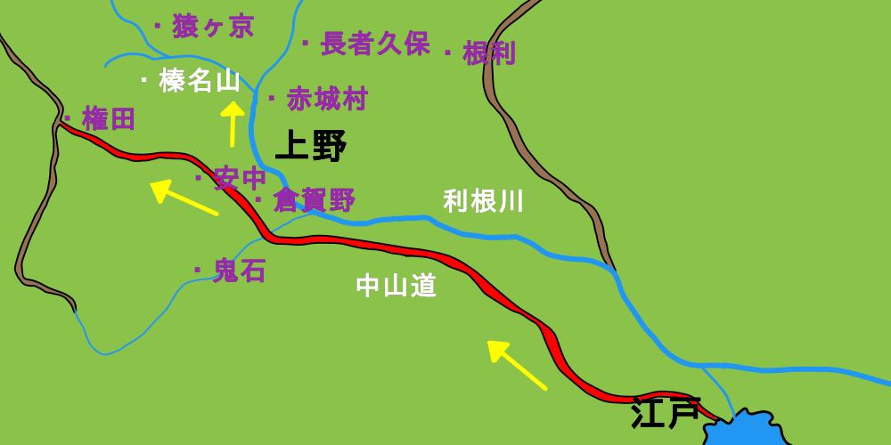 江戸ー権田